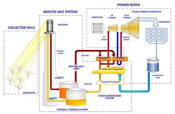 Liquid-biomass